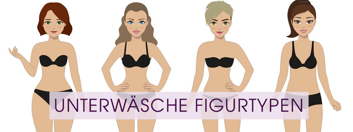 Unterwäsche Figurtypen A-Typ, H-Typ, V-Typ und X-Typ